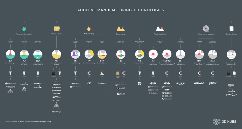 additive-manufacturing-infographic--x-large